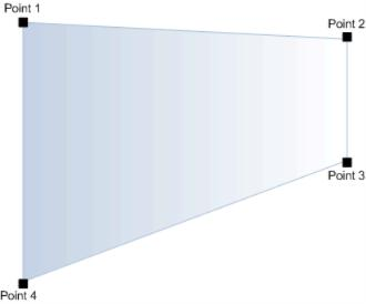 WPF custom shape point order